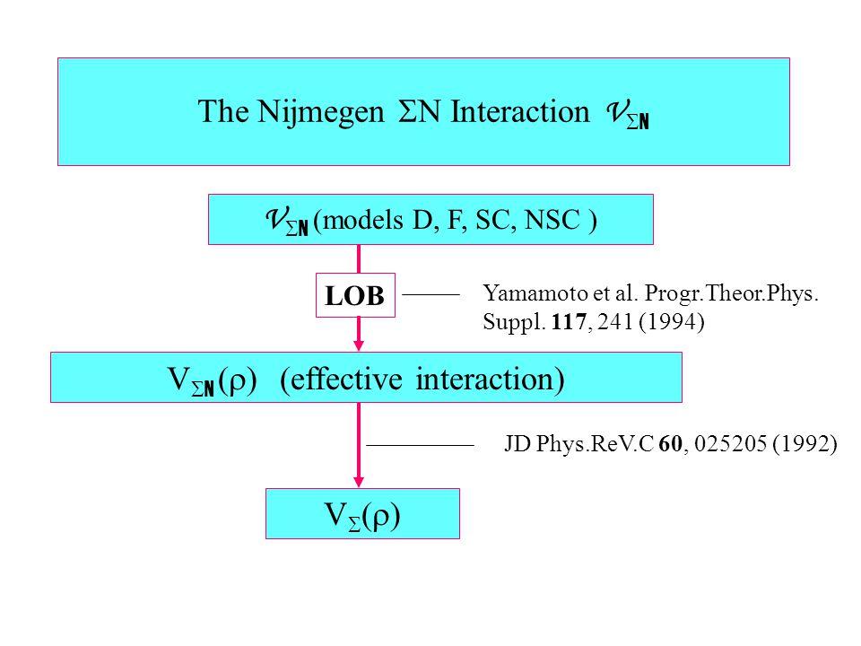 V 0 for Nijmegen models D,F,SC,NSC JD Nucl.Phys. A69158c (2001).