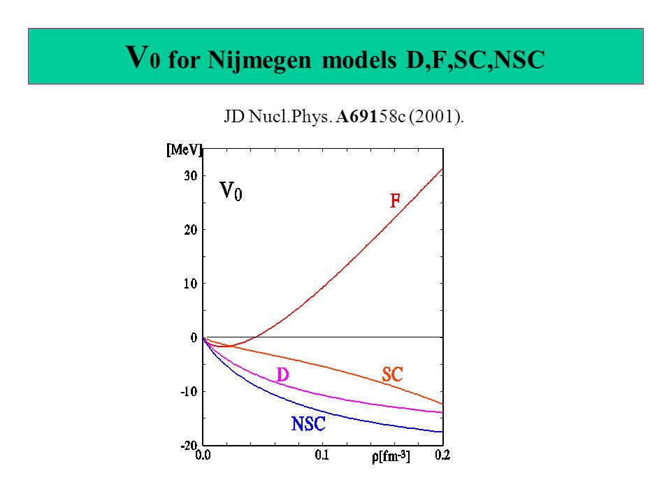 V 0 for Nijmegen models D,F,SC,NSC JD Nucl.Phys. A69158c (2001).