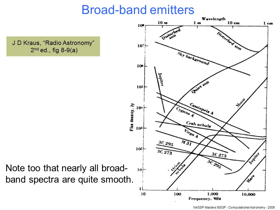 NASSP Masters 5003F - Computational Astronomy - 2009 Broad-band emitters J D Kraus, Radio Astronomy 2 nd ed., fig 8-9(a) Note too that nearly all broad- band spectra are quite smooth.