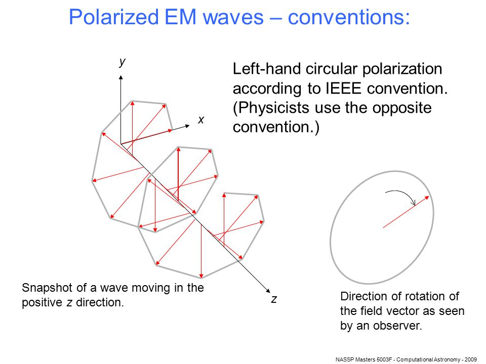 NASSP Masters 5003F - Computational Astronomy - 2009 Polarized EM waves – conventions: z x y Left-hand circular polarization according to IEEE convention.