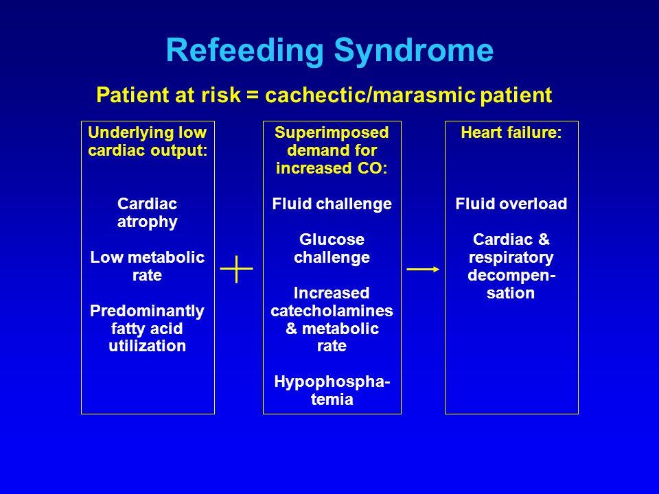 Refeeding Syndrome Underlying low cardiac output: Cardiac atrophy Low metabolic rate Predominantly fatty acid utilization Superimposed demand for incr