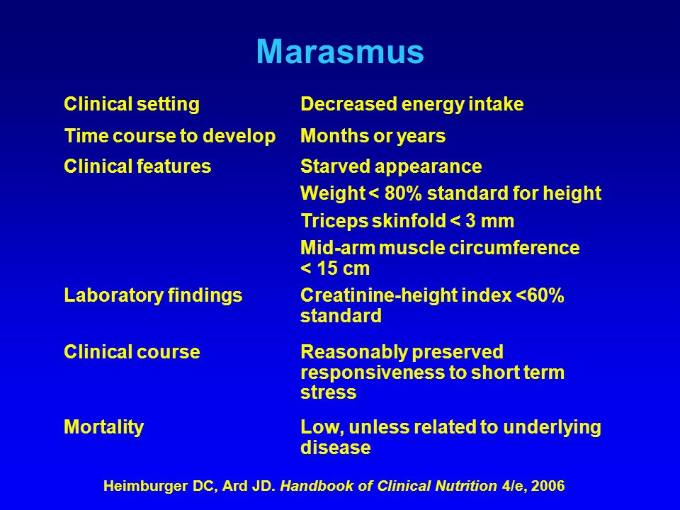 Marasmus Clinical settingDecreased energy intake Time course to developMonths or years Clinical featuresStarved appearance Weight < 80% standard for h