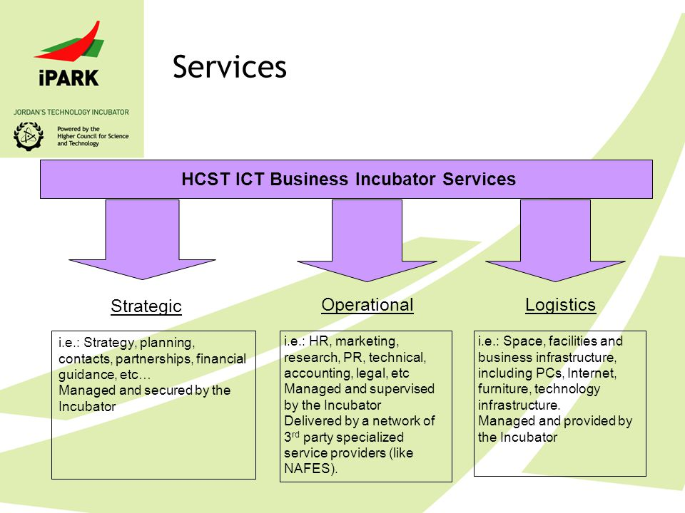 Services HCST ICT Business Incubator Services Operational i.e.: HR, marketing, research, PR, technical, accounting, legal, etc Managed and supervised by the Incubator Delivered by a network of 3 rd party specialized service providers (like NAFES).