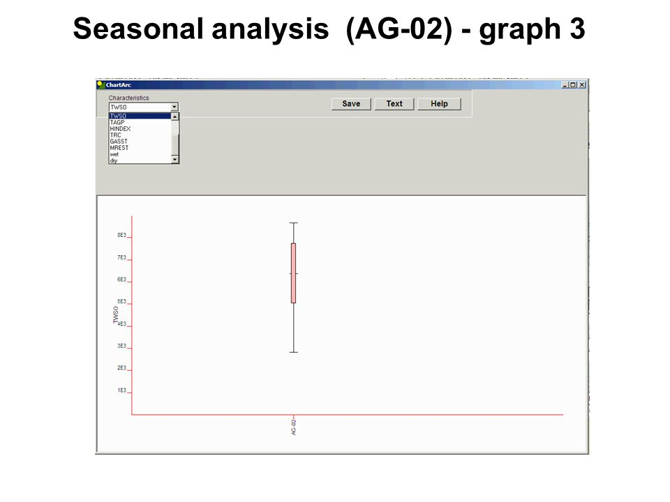 Seasonal analysis (AG-02) - graph 3