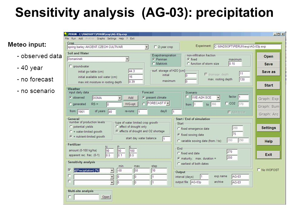 Sensitivity analysis (AG-03): precipitation Meteo input: - observed data - 40 year - no forecast - no scenario