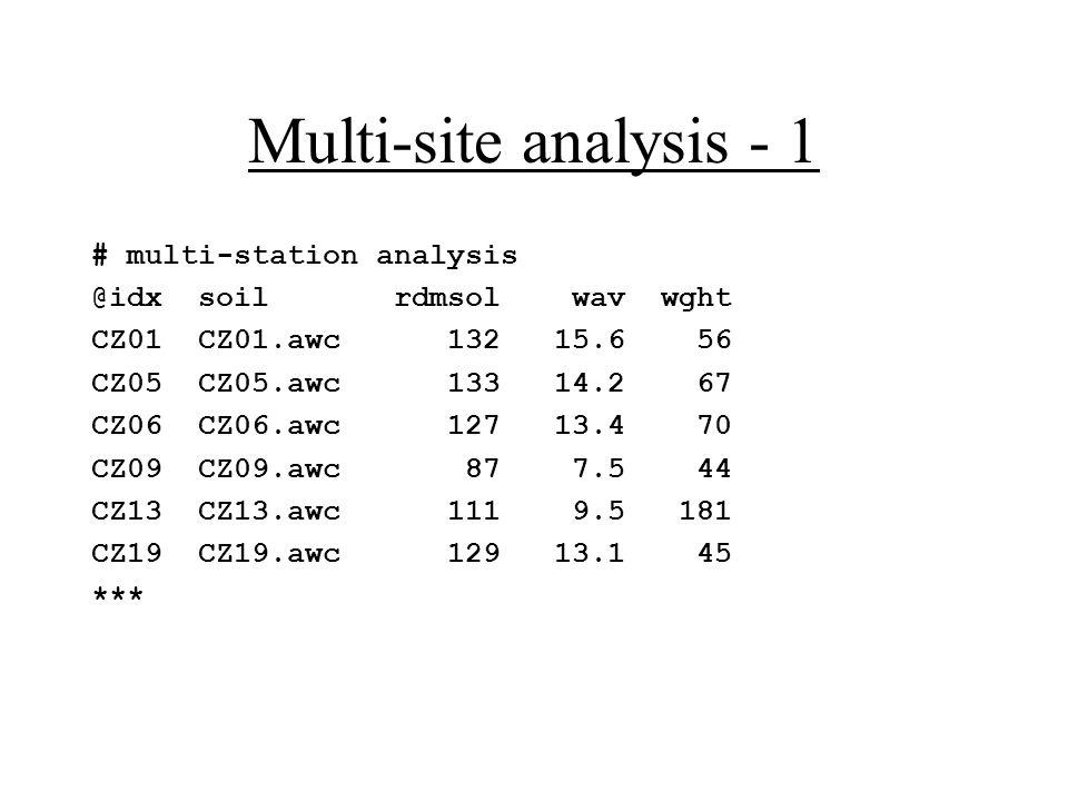 Multi-site analysis - 1 # multi-station analysis @idx soil rdmsol wav wght CZ01 CZ01.awc 132 15.6 56 CZ05 CZ05.awc 133 14.2 67 CZ06 CZ06.awc 127 13.4 70 CZ09 CZ09.awc 87 7.5 44 CZ13 CZ13.awc 111 9.5 181 CZ19 CZ19.awc 129 13.1 45 ***