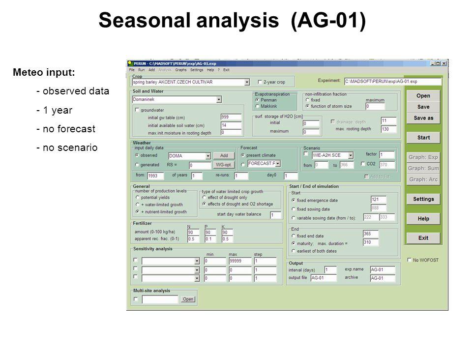 Seasonal analysis (AG-01) - graph 1