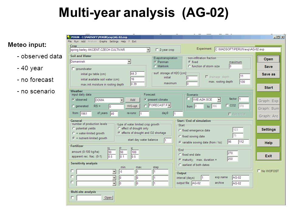Seasonal analysis (AG-02) - graph 1