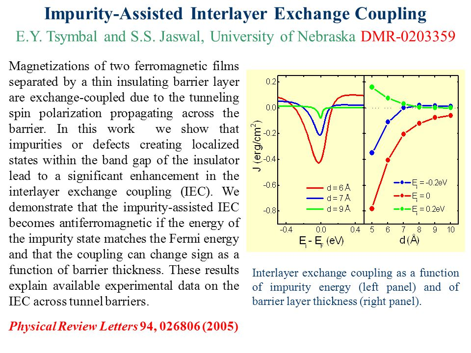 Impurity-Assisted Interlayer Exchange Coupling E.Y.