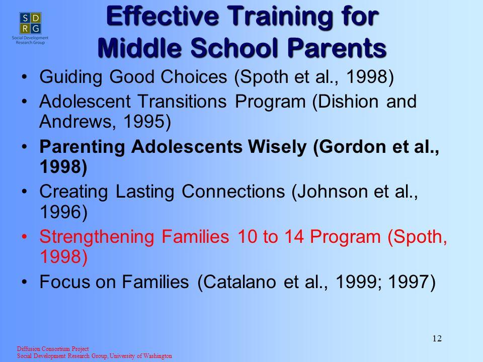 Diffusion Consortium Project Social Development Research Group, University of Washington 12 Effective Training for Middle School Parents Guiding Good Choices (Spoth et al., 1998) Adolescent Transitions Program (Dishion and Andrews, 1995) Parenting Adolescents Wisely (Gordon et al., 1998) Creating Lasting Connections (Johnson et al., 1996) Strengthening Families 10 to 14 Program (Spoth, 1998) Focus on Families (Catalano et al., 1999; 1997)