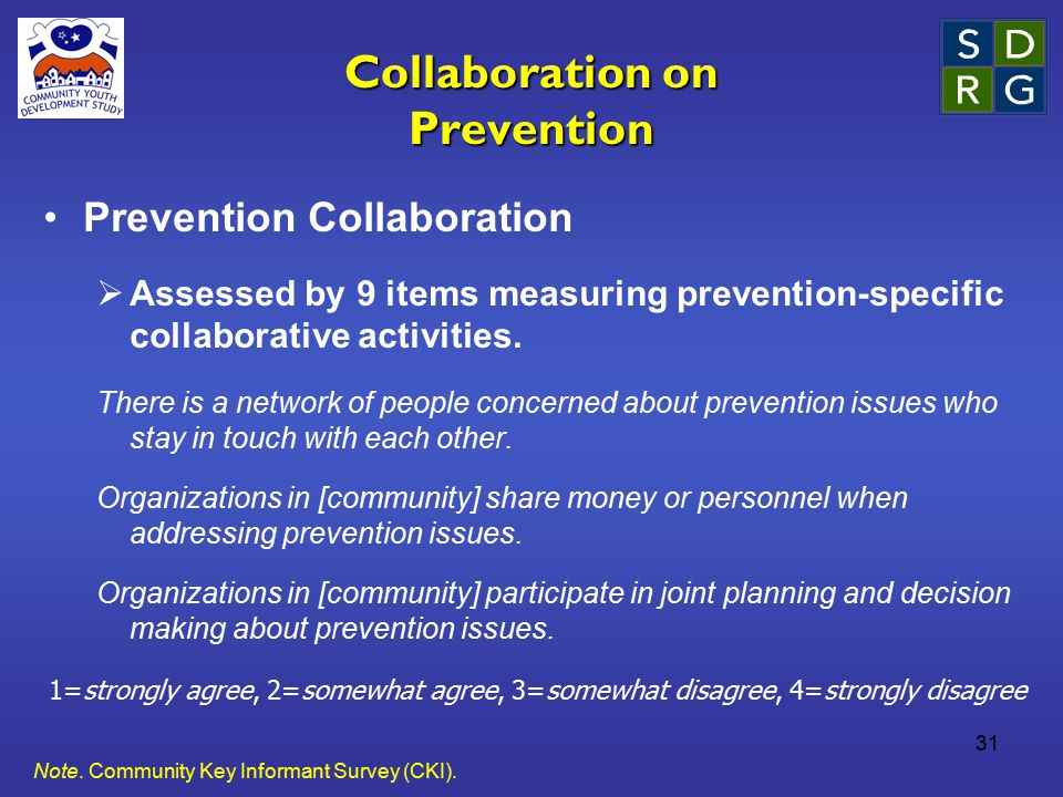 31 Collaboration on Prevention Prevention Collaboration  Assessed by 9 items measuring prevention-specific collaborative activities. There is a netwo