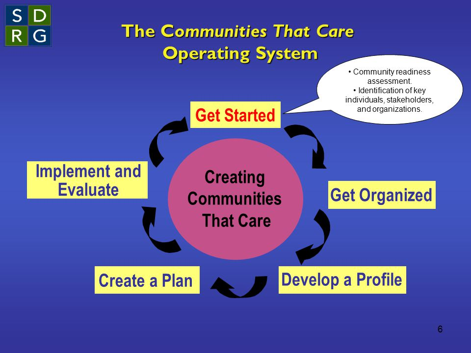 57 The Communities That Care Prevention Operating System is available at: http://preventionplatform.samhsa.gov/