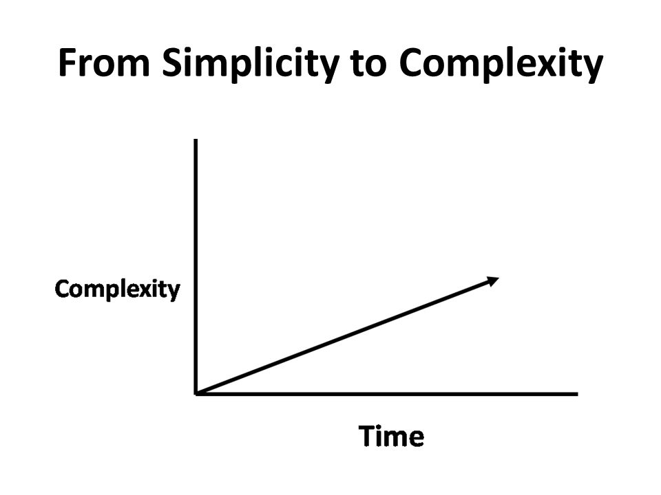 From Simplicity to Complexity