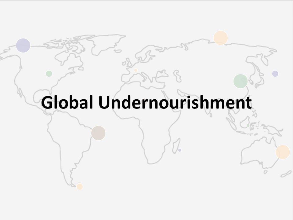 Global Undernourishment