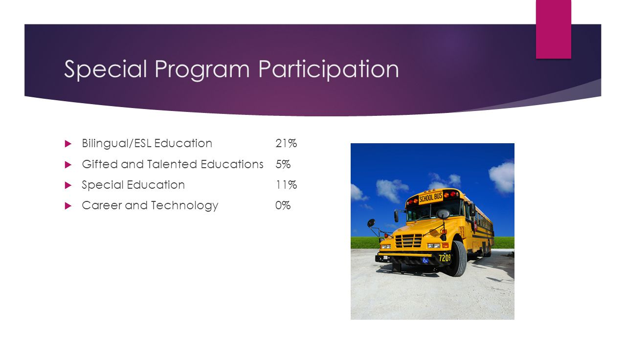 Special Program Participation  Bilingual/ESL Education21%  Gifted and Talented Educations5%  Special Education11%  Career and Technology0%
