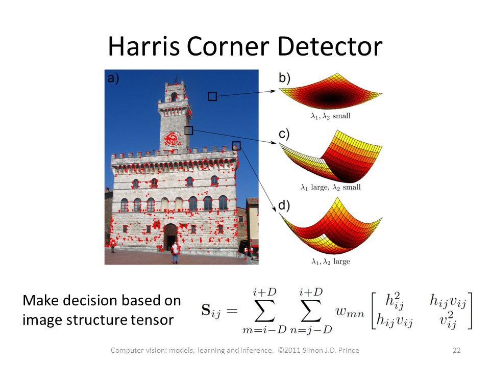 Harris Corner Detector Make decision based on image structure tensor 22Computer vision: models, learning and inference.