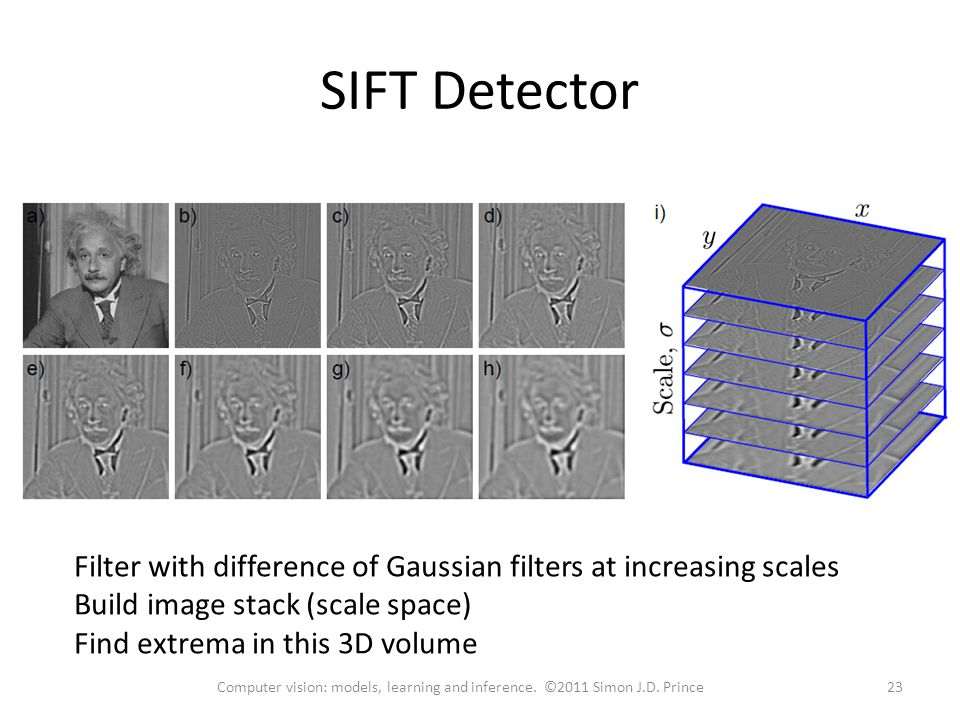 SIFT Detector Filter with difference of Gaussian filters at increasing scales Build image stack (scale space) Find extrema in this 3D volume 23Computer vision: models, learning and inference.