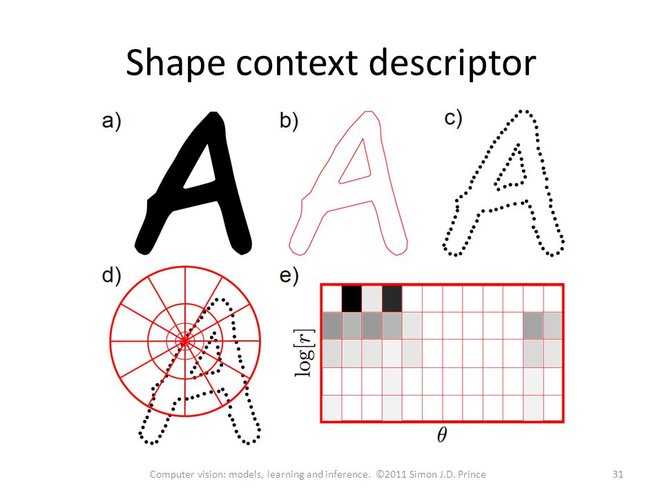 Shape context descriptor 31Computer vision: models, learning and inference. ©2011 Simon J.D. Prince