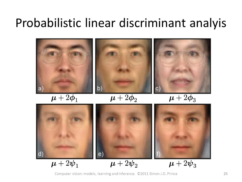 Probabilistic linear discriminant analyis 25 Computer vision: models, learning and inference.