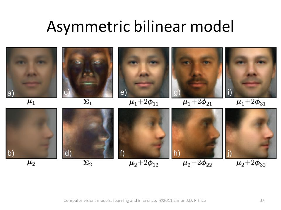 Asymmetric bilinear model 37 Computer vision: models, learning and inference.