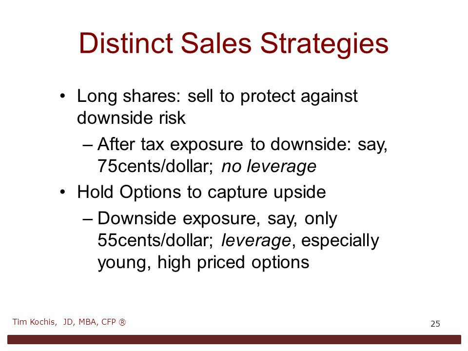 Distinct Sales Strategies 25 Long shares: sell to protect against downside risk –After tax exposure to downside: say, 75cents/dollar; no leverage Hold Options to capture upside –Downside exposure, say, only 55cents/dollar; leverage, especially young, high priced options Tim Kochis, JD, MBA, CFP ®
