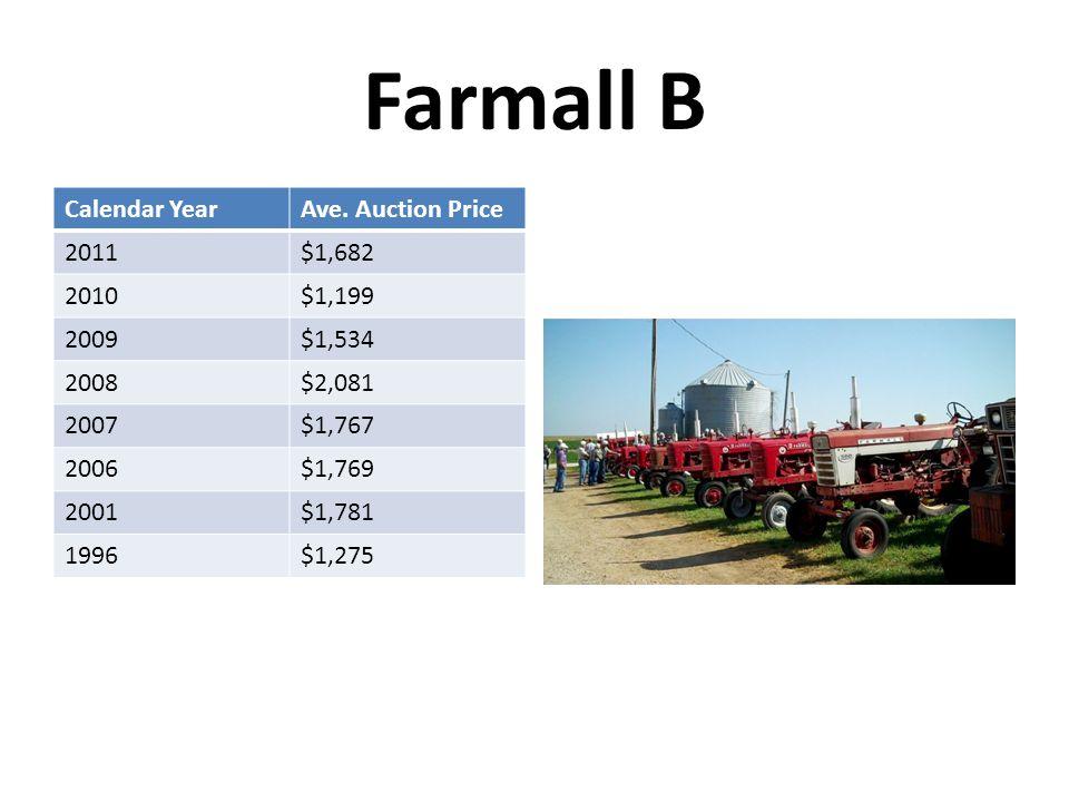 Farmall B Calendar YearAve. Auction Price 2011$1,682 2010$1,199 2009$1,534 2008$2,081 2007$1,767 2006$1,769 2001$1,781 1996$1,275
