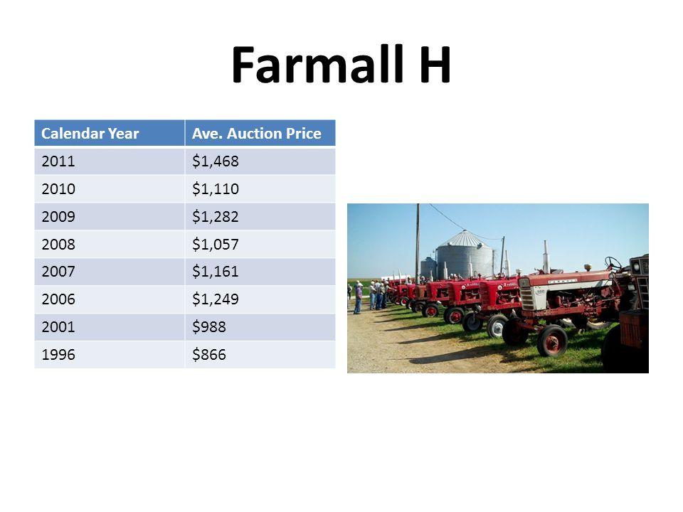 Farmall H Calendar YearAve. Auction Price 2011$1,468 2010$1,110 2009$1,282 2008$1,057 2007$1,161 2006$1,249 2001$988 1996$866