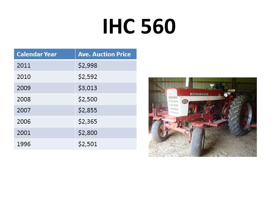 IHC 560 Calendar YearAve. Auction Price 2011$2,998 2010$2,592 2009$3,013 2008$2,500 2007$2,855 2006$2,365 2001$2,800 1996$2,501