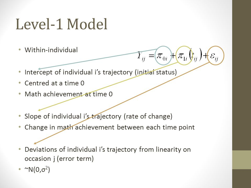 Level-1 Model Within-individual Intercept of individual i's trajectory (initial status) Centred at a time 0 Math achievement at time 0 Slope of individual i's trajectory (rate of change) Change in math achievement between each time point Deviations of individual i's trajectory from linearity on occasion j (error term) ~N(0,σ 2 )