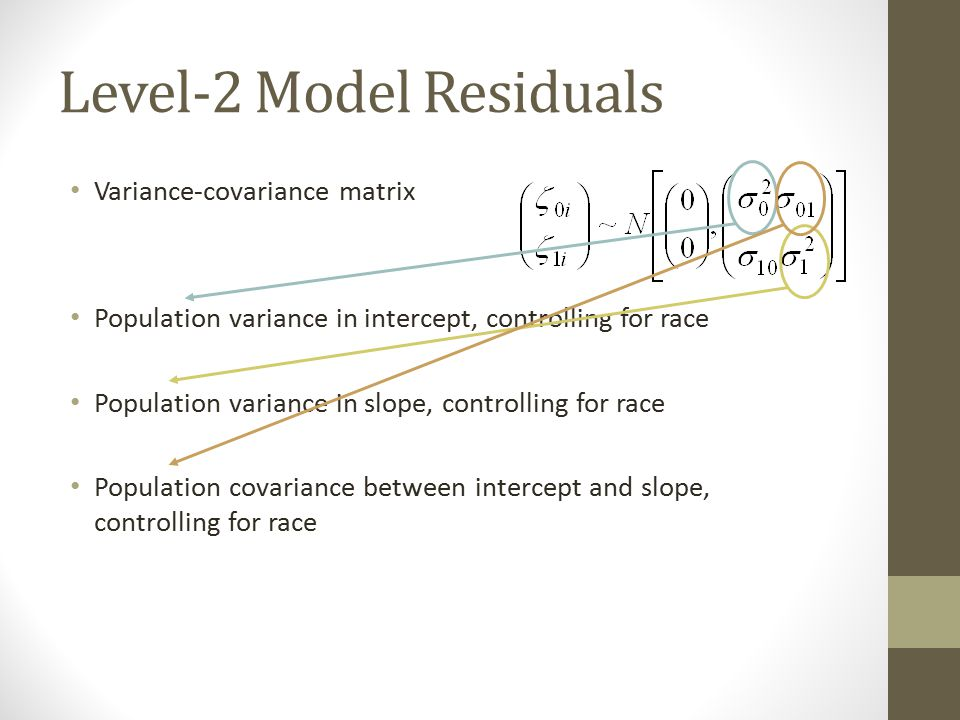 Level-2 Model Residuals Variance-covariance matrix Population variance in intercept, controlling for race Population variance in slope, controlling for race Population covariance between intercept and slope, controlling for race