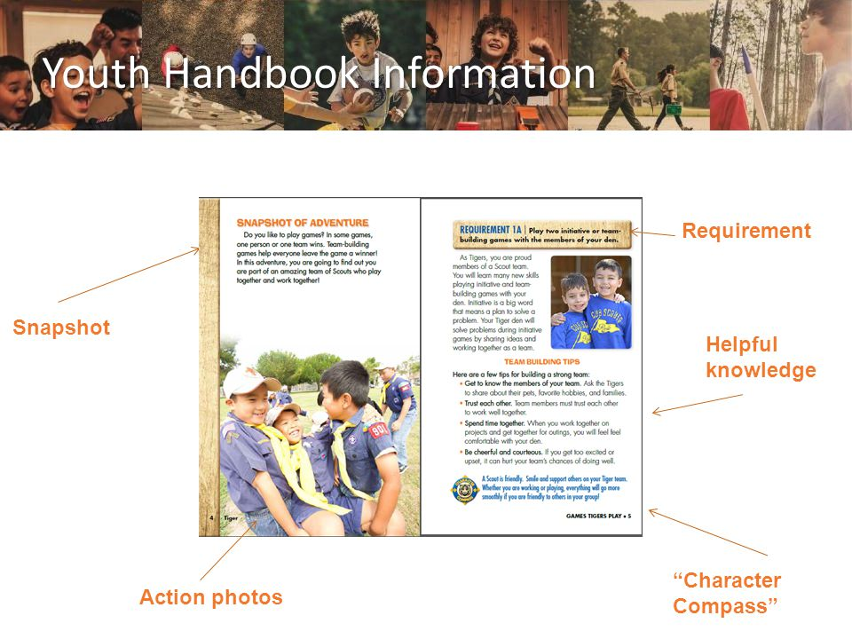 Youth Handbook Information Snapshot Action photos Requirement Helpful knowledge Character Compass