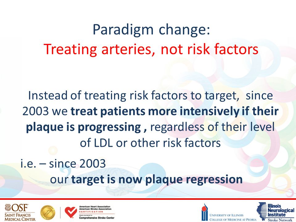Paradigm change: Treating arteries, not risk factors Instead of treating risk factors to target, since 2003 we treat patients more intensively if thei