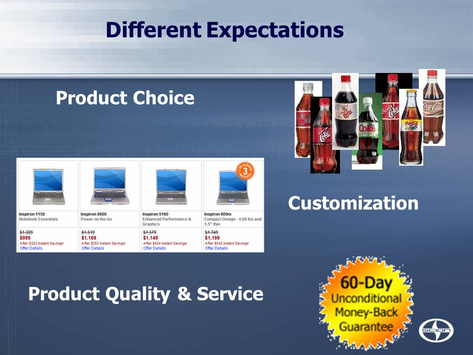 Different Expectations Product Choice Customization Product Quality & Service