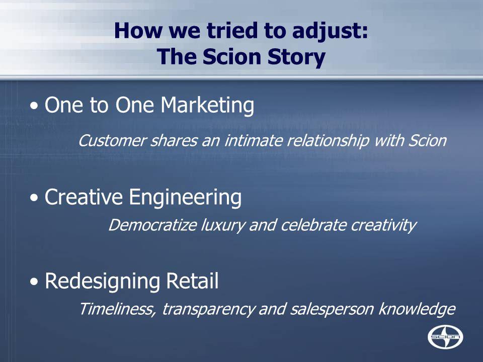 Scion Internet Sites –Scion.com –Scionlife.com –Scion Evolution –Scion Magazine