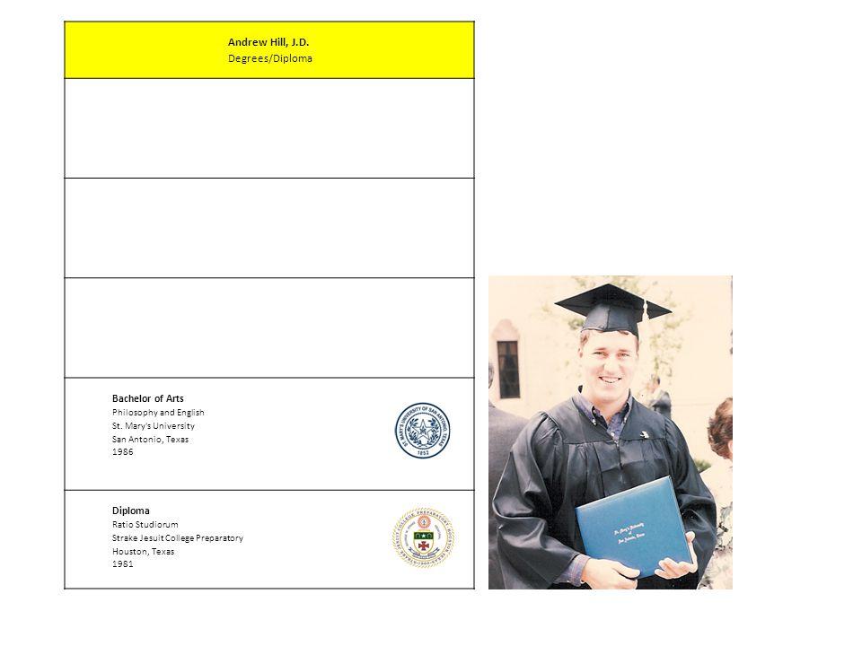 Andrew Hill, J.D.Degrees/Diploma Master of Arts Philosophy University of St.