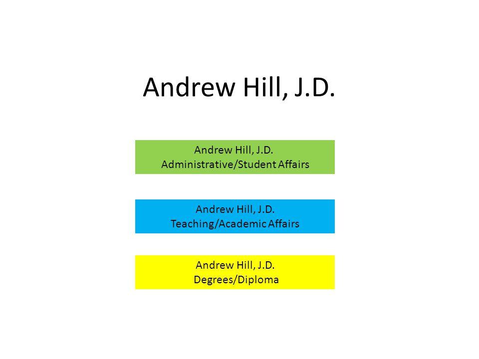 Andrew Hill, J.D. Assistant Professor of Philosophy St. Philip's College San Antonio, Texas
