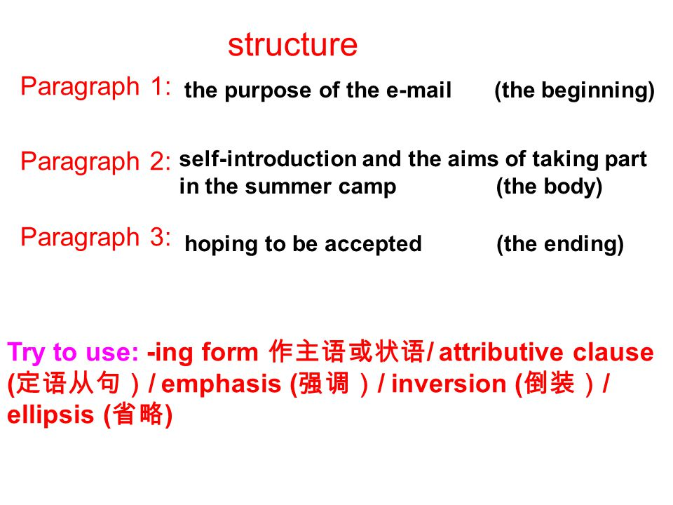 structure Paragraph 1: Paragraph 2: Paragraph 3: the purpose of the e-mail (the beginning) self-introduction and the aims of taking part in the summer camp (the body) hoping to be accepted (the ending) Try to use: -ing form 作主语或状语 / attributive clause ( 定语从句) / emphasis ( 强调) / inversion ( 倒装) / ellipsis ( 省略 )