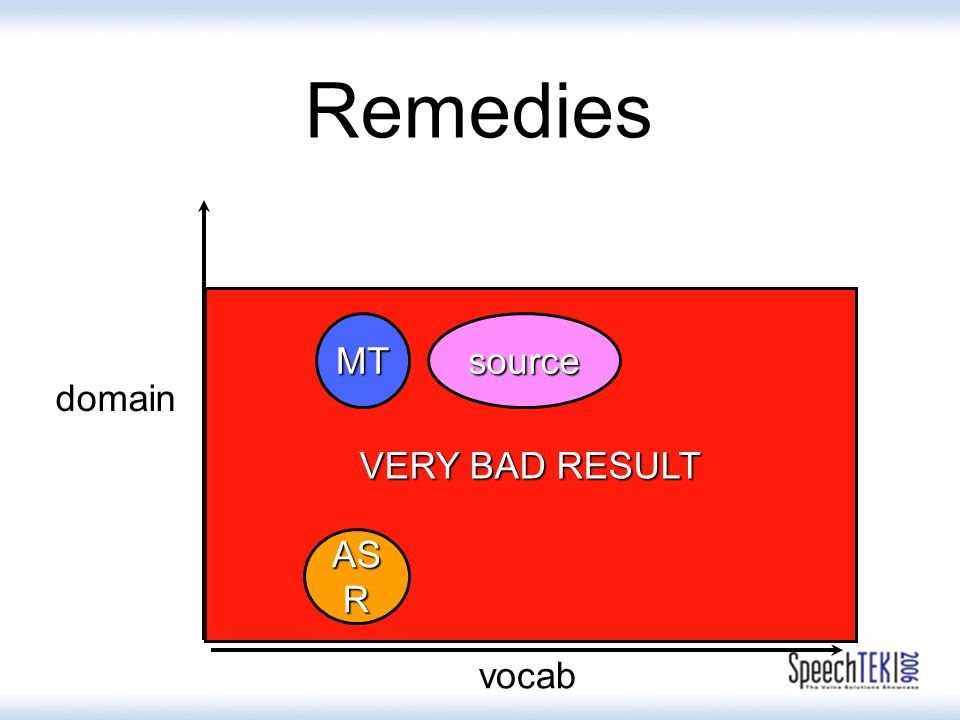 VERY BAD RESULT Remedies AS R domain vocab MTsource