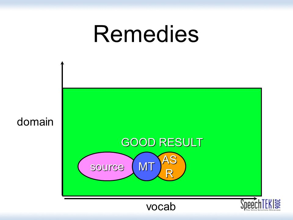 GOOD RESULT Remedies source AS R domain vocab MT