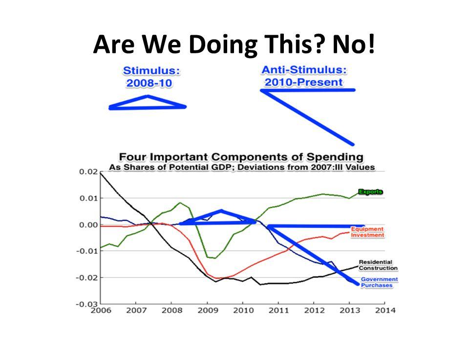 The Short Run: How Long Will It Last?