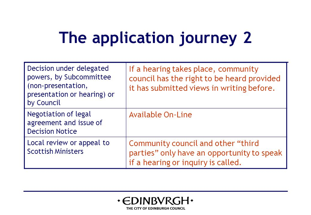 The application journey 2 Decision under delegated powers, by Subcommittee (non-presentation, presentation or hearing) or by Council If a hearing takes place, community council has the right to be heard provided it has submitted views in writing before.