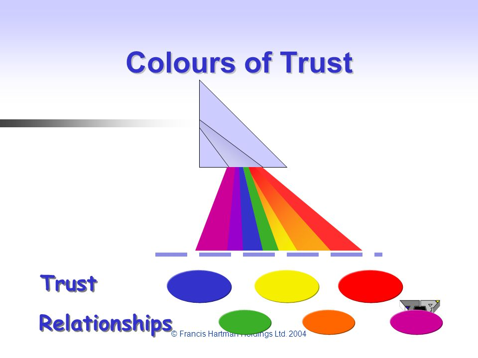 © Francis Hartman Holdings Ltd. 2004 Colours of Trust Trust Relationships