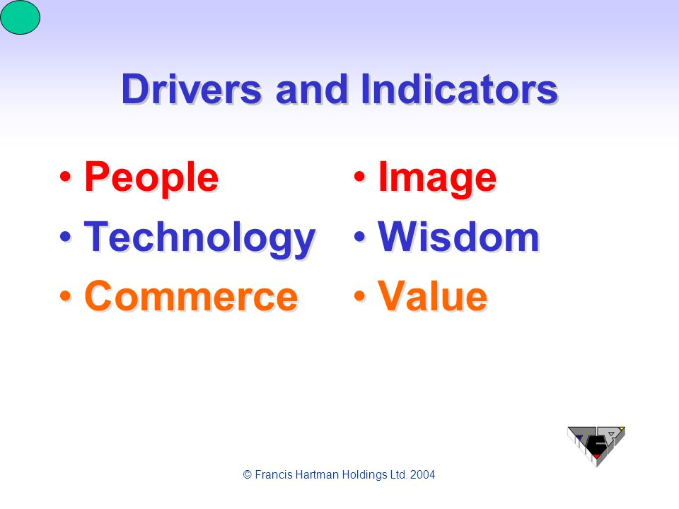 © Francis Hartman Holdings Ltd. 2004 Drivers and Indicators People Technology Commerce People Technology Commerce Image Wisdom Value