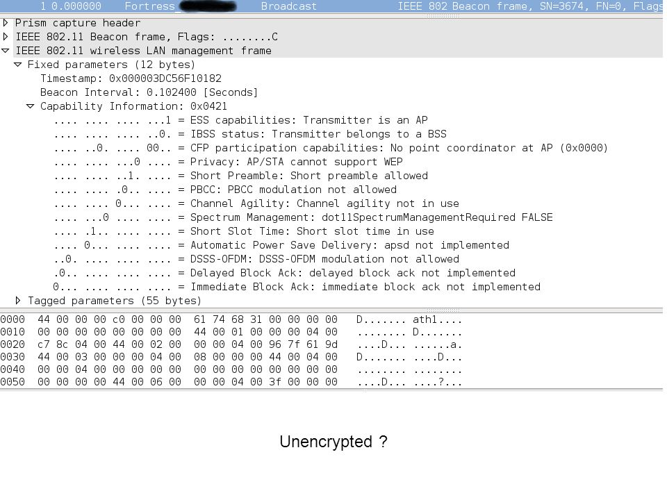 Unencrypted
