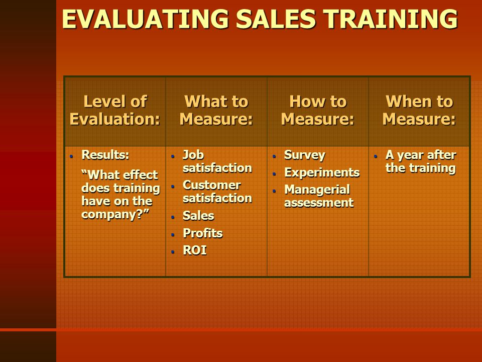 Level of Evaluation: What to Measure: How to Measure: When to Measure:  Results: What effect does training have on the company  Job satisfaction  Customer satisfaction  Sales  Profits  ROI  Survey  Experiments  Managerial assessment  A year after the training EVALUATING SALES TRAINING