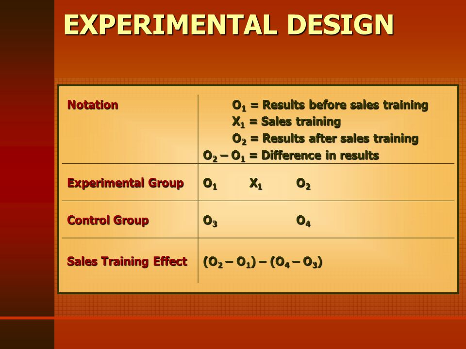 EXPERIMENTAL DESIGN Notation O 1 = Results before sales training X 1 = Sales training O 2 = Results after sales training O 2 – O 1 = Difference in results Experimental Group O1X1 O2O1X1 O2O1X1 O2O1X1 O2 Control Group O3 O4O3 O4O3 O4O3 O4 Sales Training Effect (O 2 – O 1 ) – (O 4 – O 3 )