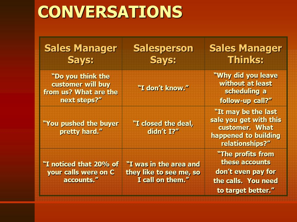 CONVERSATIONS Sales Manager Says: Salesperson Says: Sales Manager Thinks: Do you think the customer will buy from us.