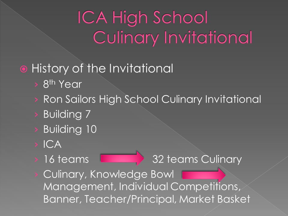  History of the Invitational › 8 th Year › Ron Sailors High School Culinary Invitational › Building 7 › Building 10 › ICA › 16 teams 32 teams Culinary › Culinary, Knowledge Bowl Management, Individual Competitions, Banner, Teacher/Principal, Market Basket