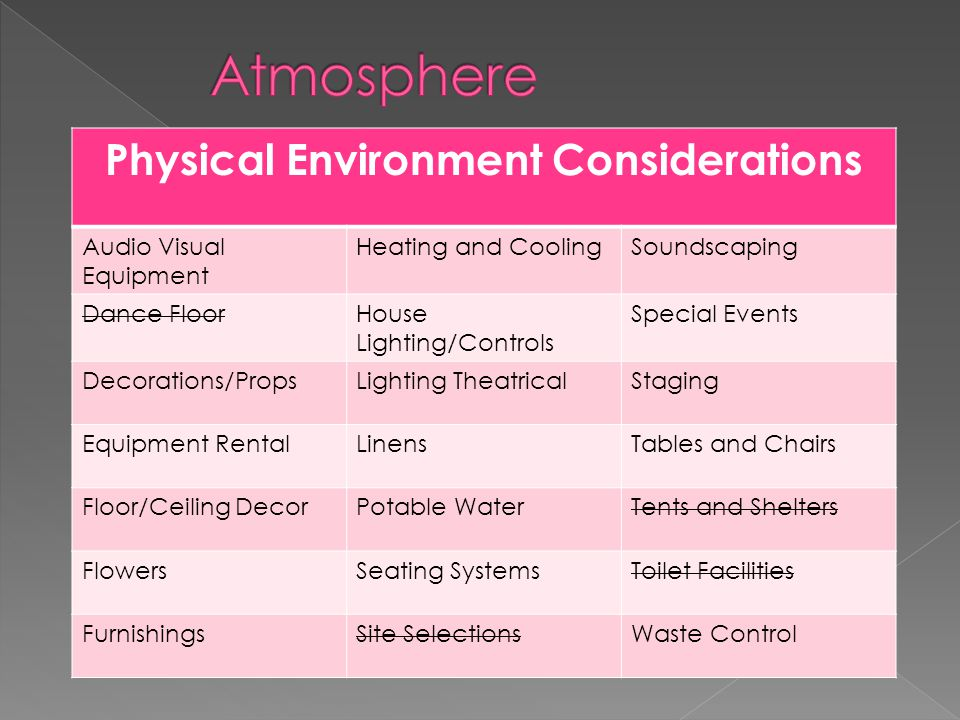 Physical Environment Considerations Audio Visual Equipment Heating and CoolingSoundscaping Dance FloorHouse Lighting/Controls Special Events Decoratio