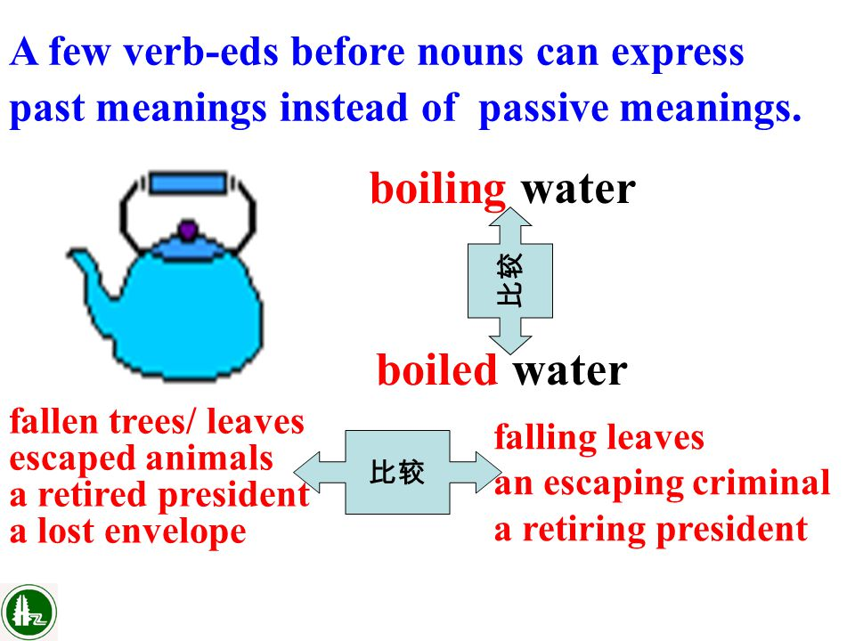 A few verb-eds before nouns can express past meanings instead of passive meanings.